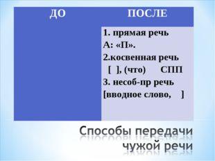ДОПОСЛЕ 1.прямая речь А: «П». 2.косвенная речь [ ], (что) СПП 3. несоб-пр