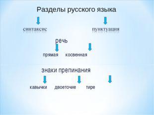 речь прямая косвенная знаки препинания кавычки двоеточие тире Разделы русско