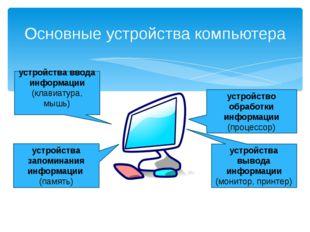 Основные устройства компьютера устройства ввода информации (клавиатура, мышь)