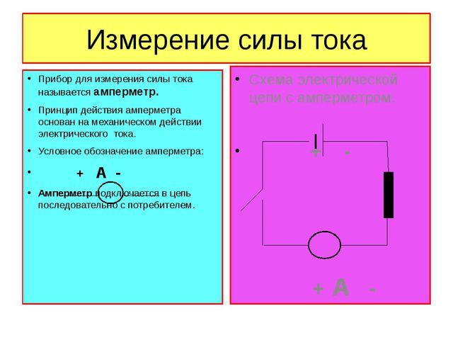 Измерение силы тока Прибор для измерения силы тока называется амперметр. Прин...