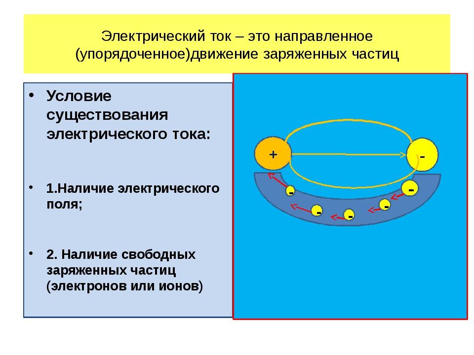 Электрический ток – это направленное (упорядоченное)движение заряженных части...