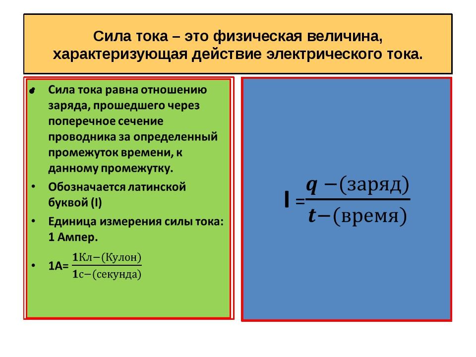 Сила тока – это физическая величина, характеризующая действие электрического...