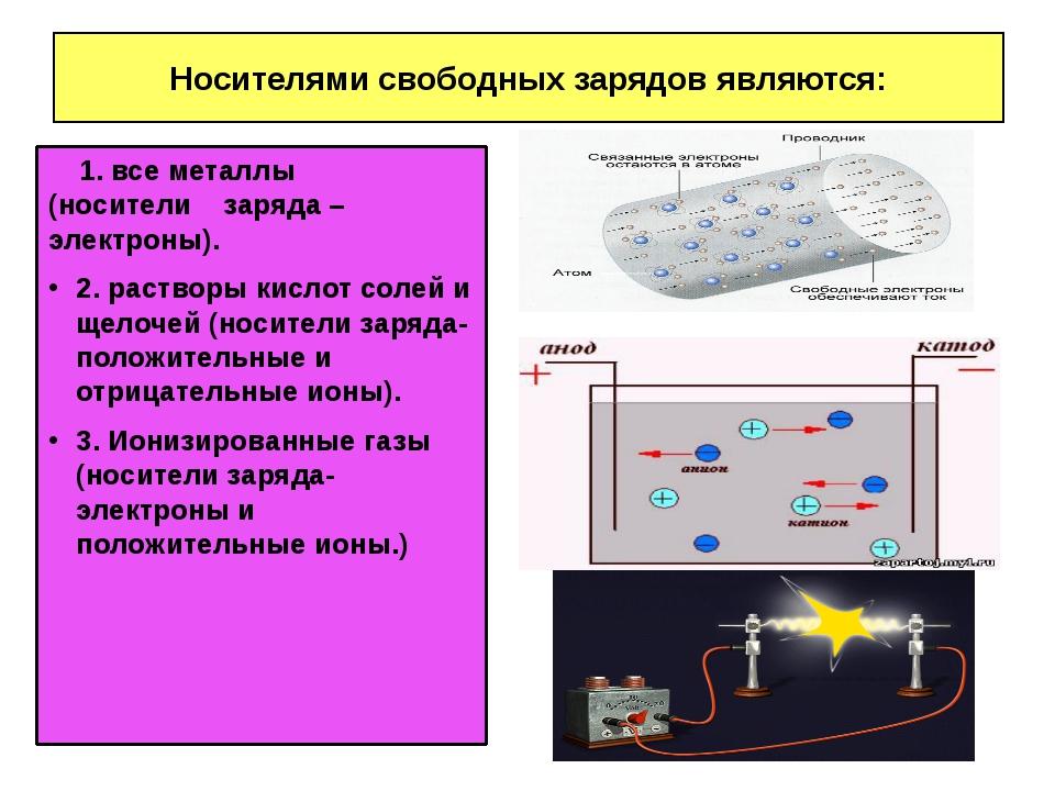 Носителями свободных зарядов являются: 1. все металлы (носители заряда –элект...