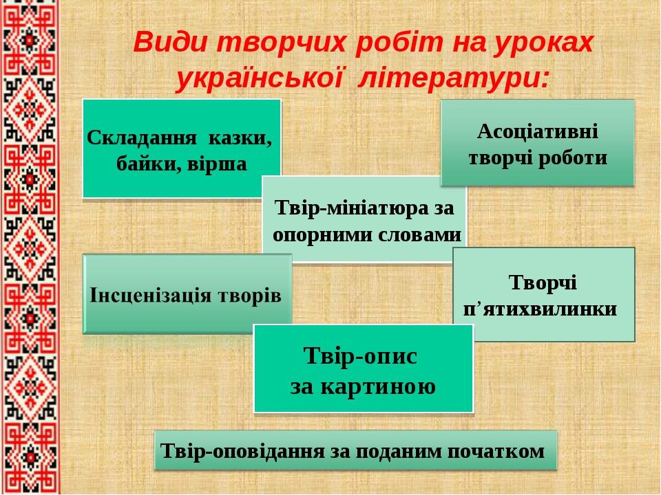 Види творчих робіт на уроках української літератури: Складання казки, байки,...