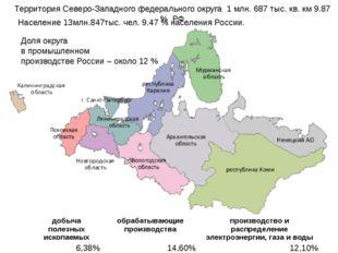 Территория Северо-Западного федерального округа 1 млн. 687 тыс. кв. км 9.87 %