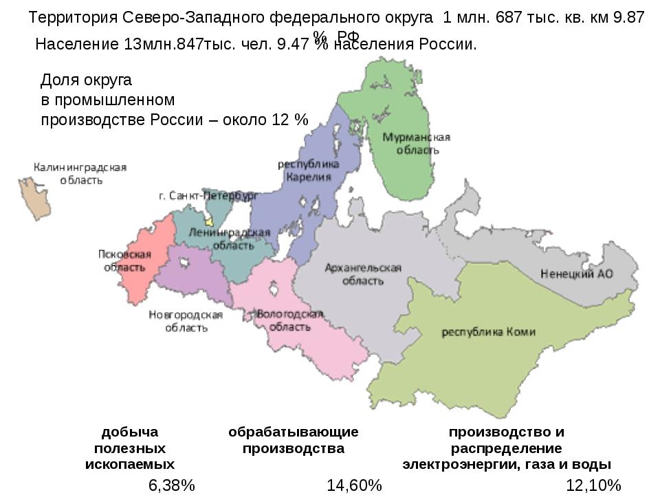 Территория Северо-Западного федерального округа 1 млн. 687 тыс. кв. км 9.87 %...