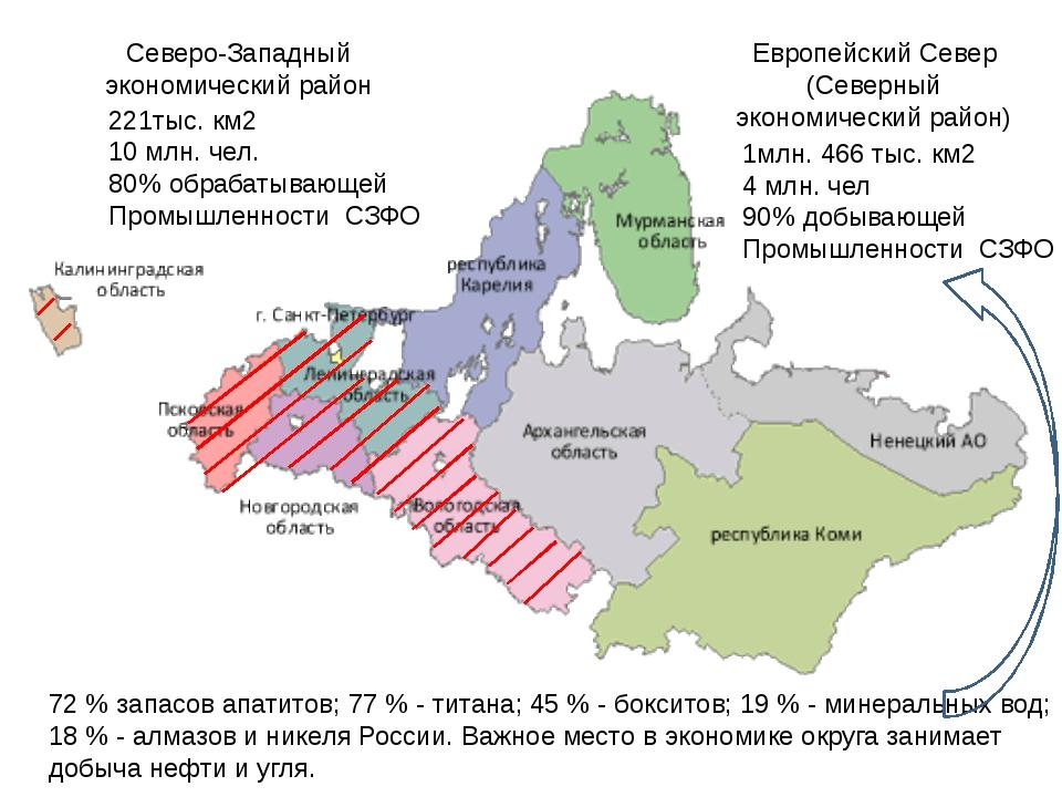Северо-Западный экономический район Европейский Север (Северный экономический...