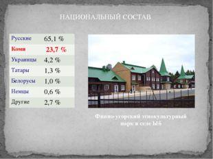 Финно-угорский этнокультурный парк в селе Ыб НАЦИОНАЛЬНЫЙ СОСТАВ Русские 65,1