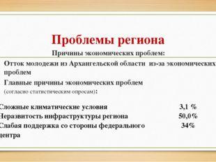Проблемы региона Причины экономических проблем: Отток молодежи из Архангельск
