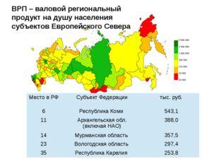 ВРП – валовой региональный продукт на душу населения субъектов Европейского С