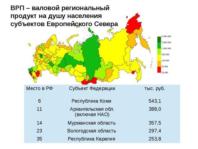 ВРП – валовой региональный продукт на душу населения субъектов Европейского С...