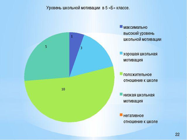 Уровень школьной мотивации в 5 «Б» классе. 22