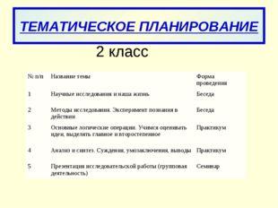 ТЕМАТИЧЕСКОЕ ПЛАНИРОВАНИЕ 2 класс № п/пНазвание темыФорма проведения 1Науч