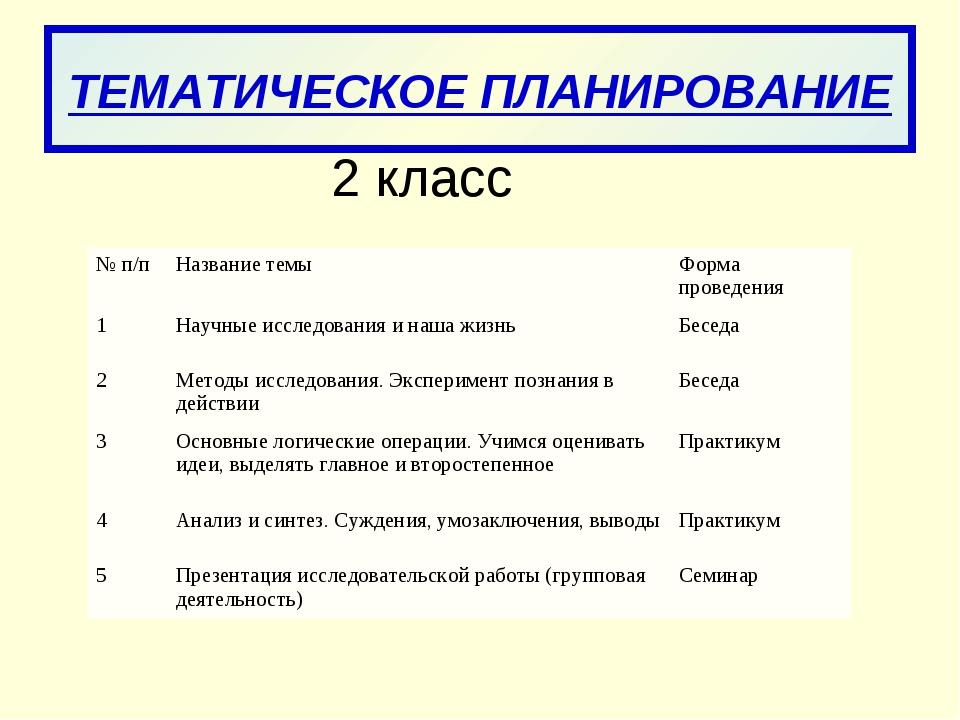 ТЕМАТИЧЕСКОЕ ПЛАНИРОВАНИЕ 2 класс № п/пНазвание темыФорма проведения 1Науч...
