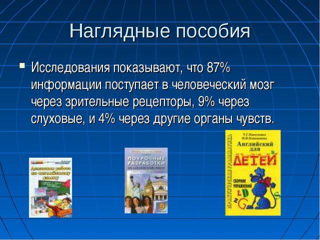 Наглядные пособия Исследования показывают, что 87% информации поступает в чел...