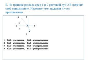 5. На границе раздела сред 1 и 2 световой луч АВ изменил своё направление. На