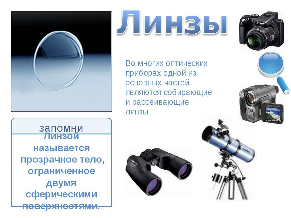 Во многих оптических приборах одной из основных частей являются собирающие и...