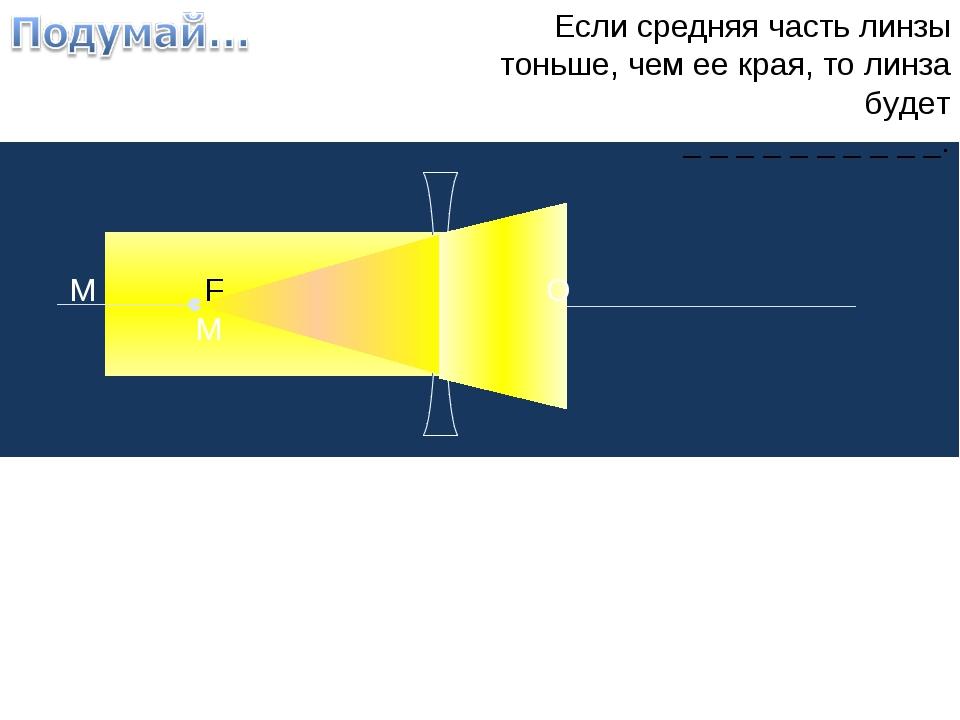 Если средняя часть линзы тоньше, чем ее края, то линза будет _ _ _ _ _ _ _ _...