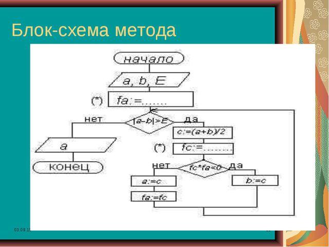 * * Блок-схема метода