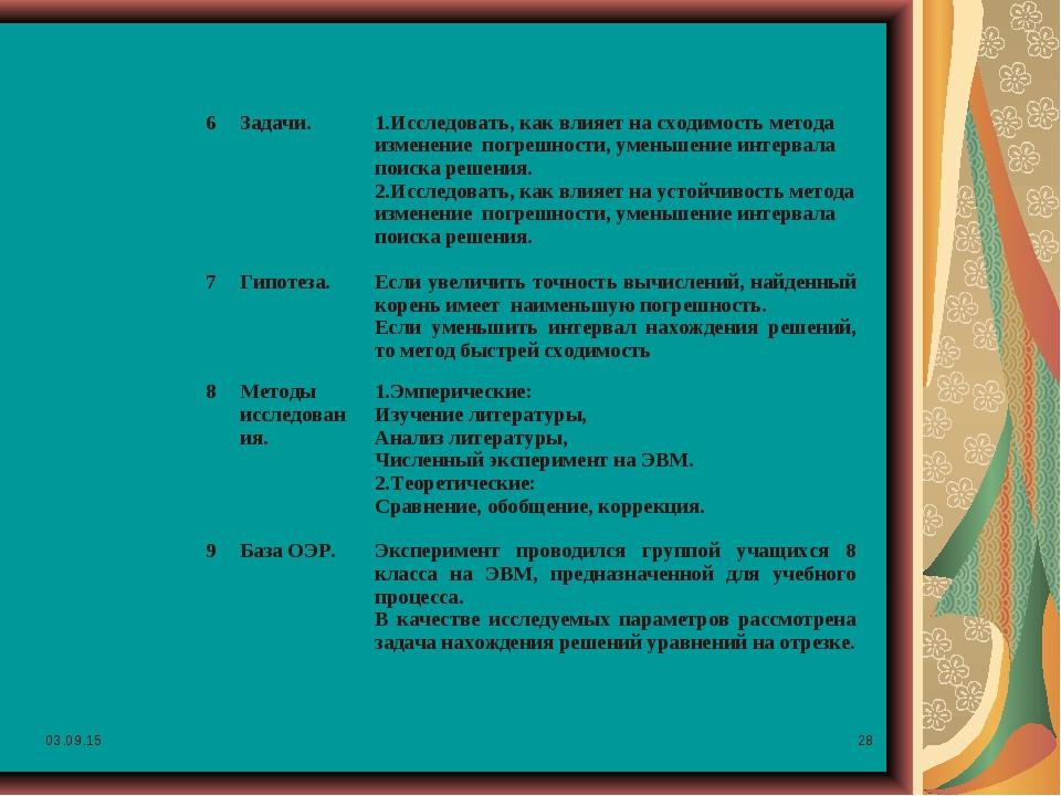 * * 6Задачи.1.Исследовать, как влияет на сходимость метода изменение погреш...