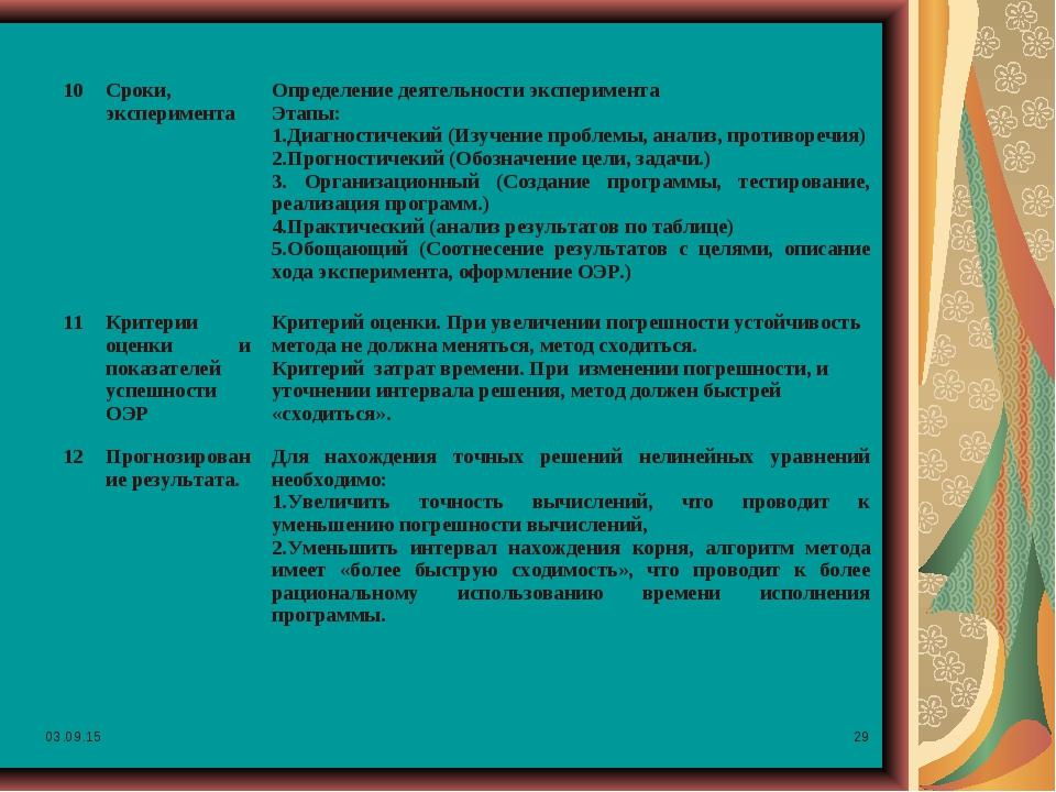 * * 10Сроки, экспериментаОпределение деятельности эксперимента Этапы: 1.Диа...