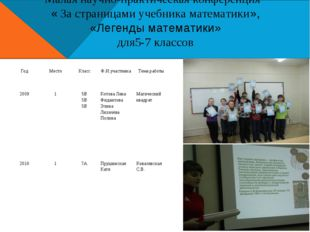 Малая научно-практическая конференция « За страницами учебника математики», «