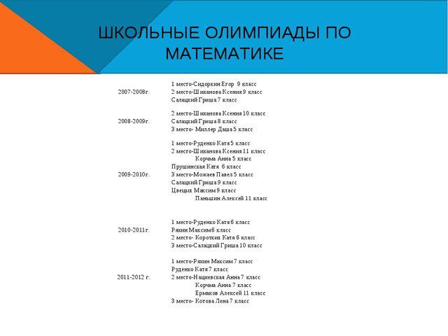 ШКОЛЬНЫЕ ОЛИМПИАДЫ ПО МАТЕМАТИКЕ 2007-2008г.1 место-Сидоркин Егор 9 класс 2...