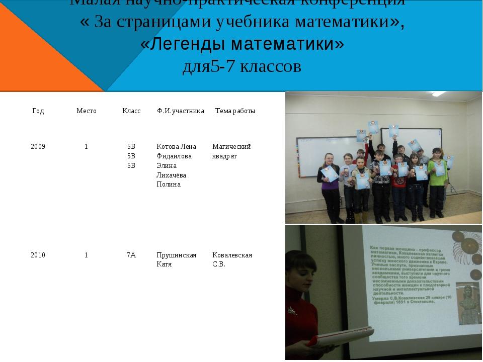 Малая научно-практическая конференция « За страницами учебника математики», «...