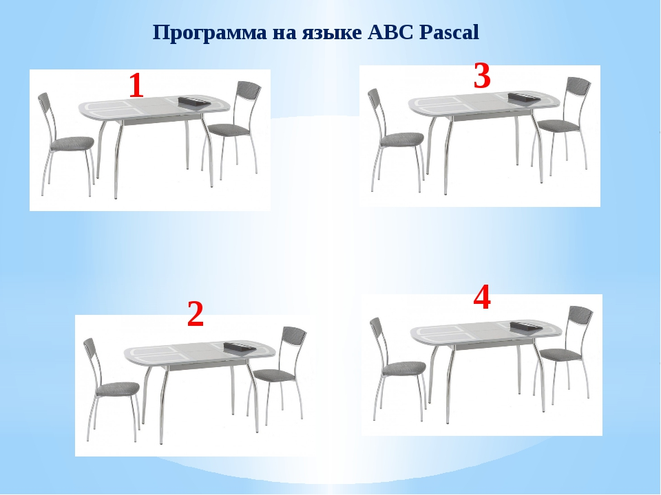 1 2 3 Программа на языке АВС Pascal 4