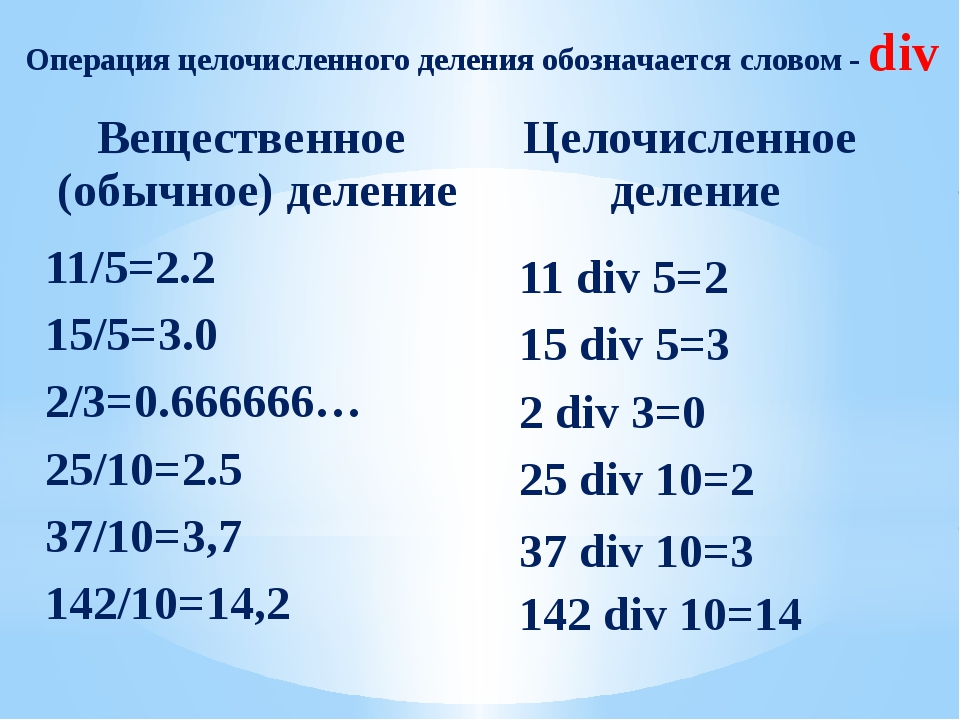Операция целочисленного деления обозначается словом - div 11 div 5=2 15 div 5...