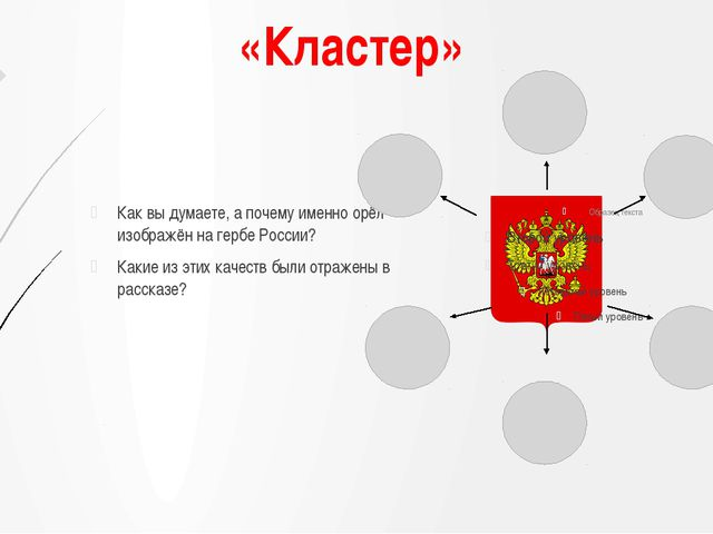 «Кластер» Как вы думаете, а почему именно орёл изображён на гербе России? Как...