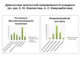 Диагностика личностной направленности учащихся (кл. рук. Е. Ю. Феклистова, А.