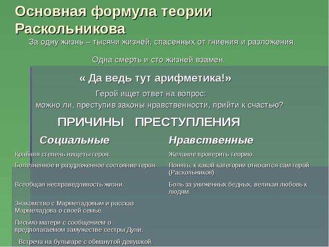 Основная формула теории Раскольникова