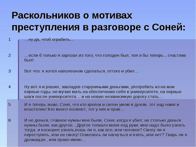 Раскольников о мотивах преступления в разговоре с Соней: