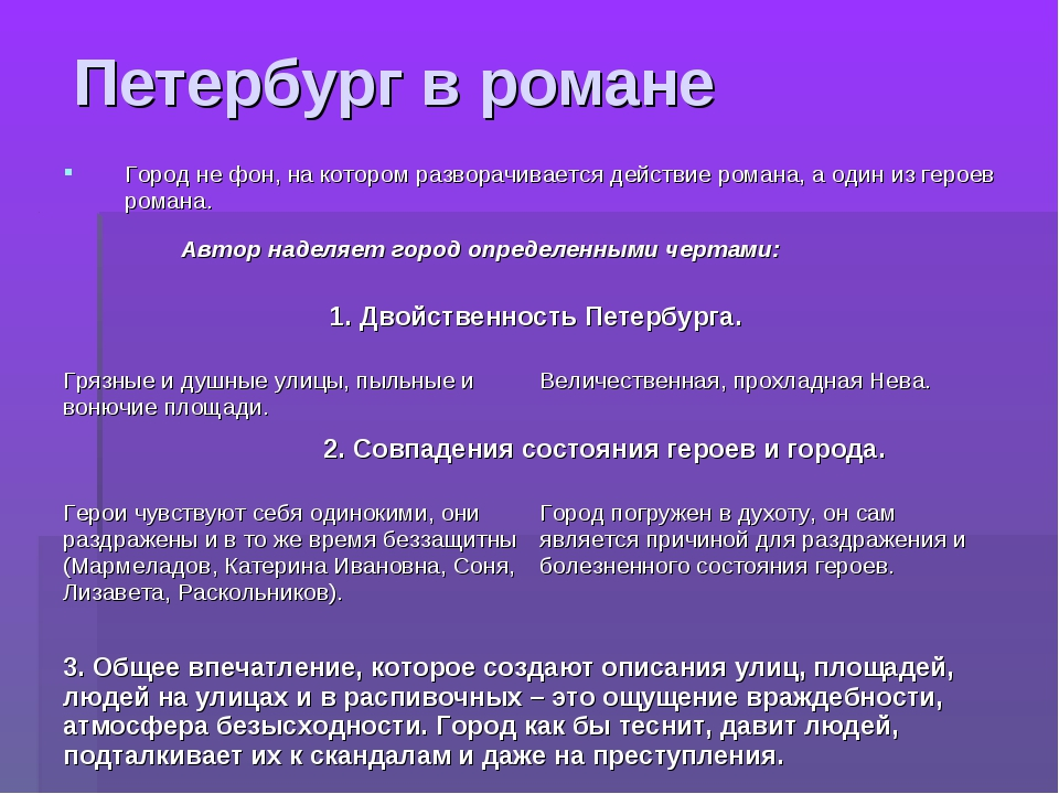 Петербург в романе