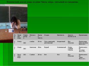 Физический анализ воды из реки Чиуш, озера, питьевой из скважины № п/пПриро