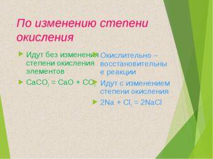 По изменению степени окисления Идут без изменения степени окисления элементов