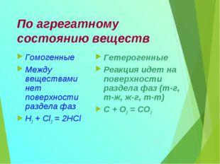 По агрегатному состоянию веществ Гомогенные Между веществами нет поверхности
