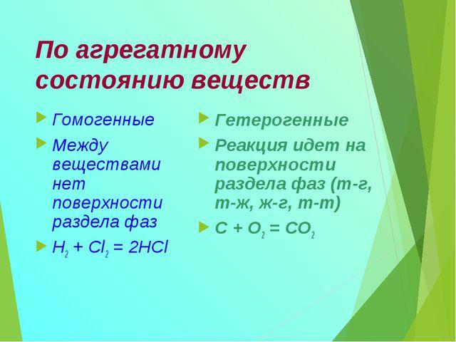 По агрегатному состоянию веществ Гомогенные Между веществами нет поверхности...