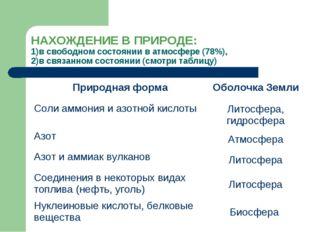 НАХОЖДЕНИЕ В ПРИРОДЕ: 1)в свободном состоянии в атмосфере (78%), 2)в связанно