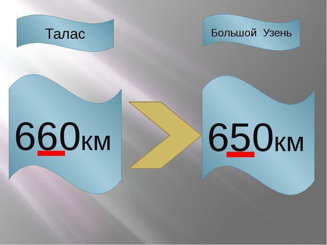 660км 650км Талас Большой Узень