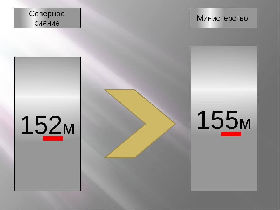 152м 155м Северное сияние Министерство