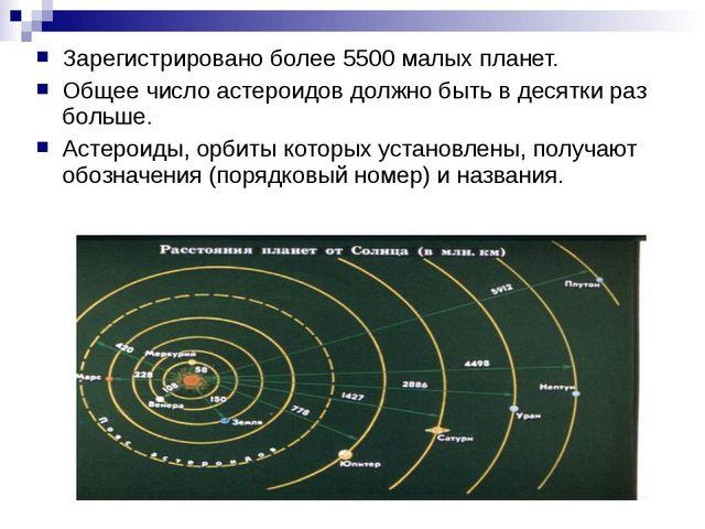 Зарегистрировано более 5500 малых планет. Общее число астероидов должно быть...