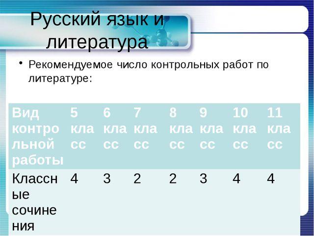 Русский язык и литература Рекомендуемое число контрольных работ по литературе...