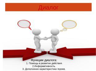 Диалог Функции диалога: 1. Помощь в развитии действия. 2.Информативность. 3.