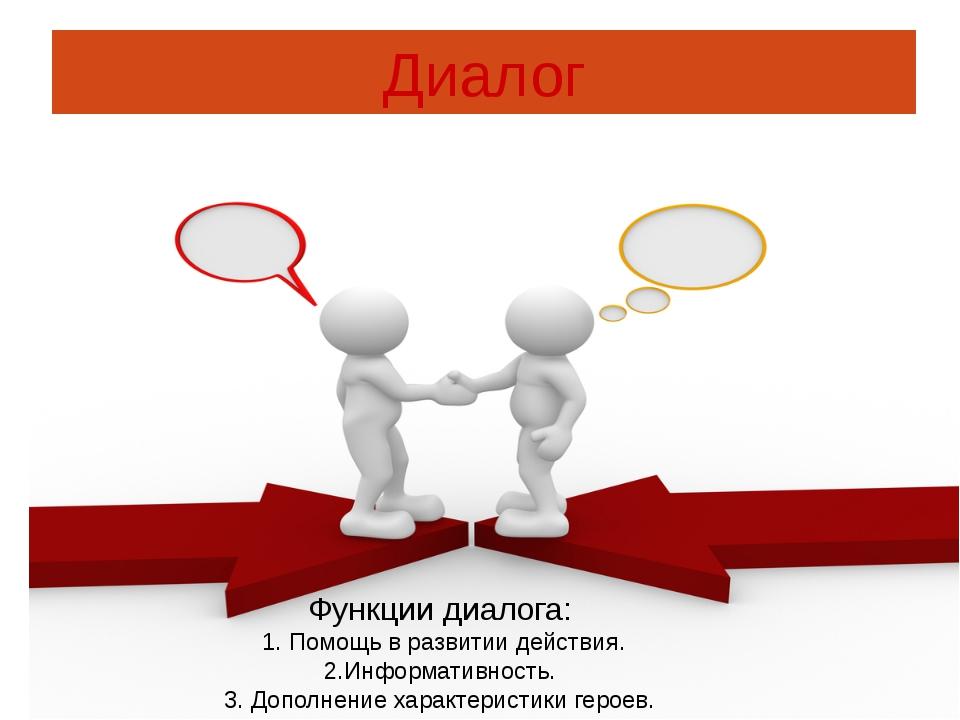Диалог Функции диалога: 1. Помощь в развитии действия. 2.Информативность. 3....