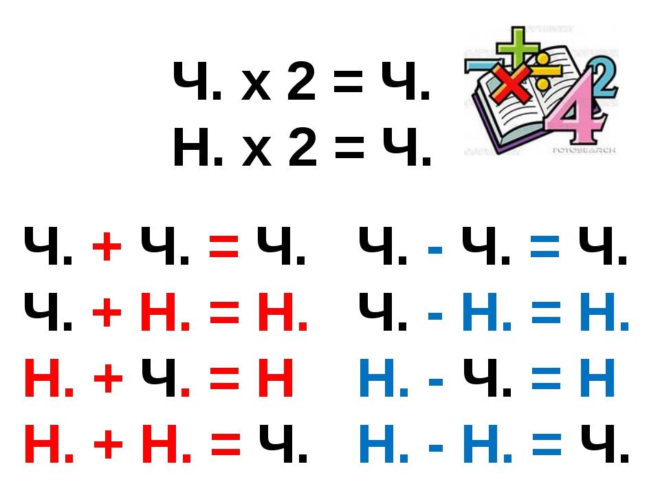 Ч. х 2 = Ч. Н. х 2 = Ч. Ч. + Ч. = Ч. Ч. + Н. = Н. Н. + Ч. = Н Н. + Н. = Ч. Ч....