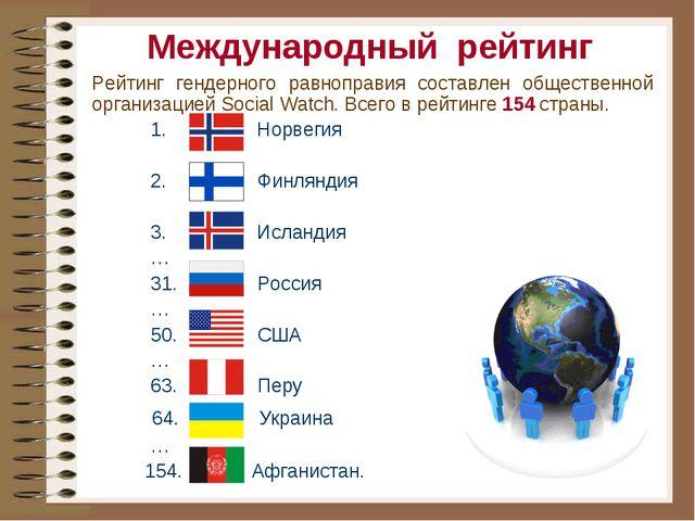 Международный рейтинг Рейтинг гендерного равноправия составлен общественной о...