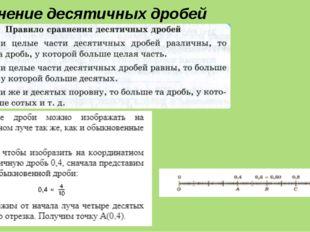 Сравнение десятичных дробей