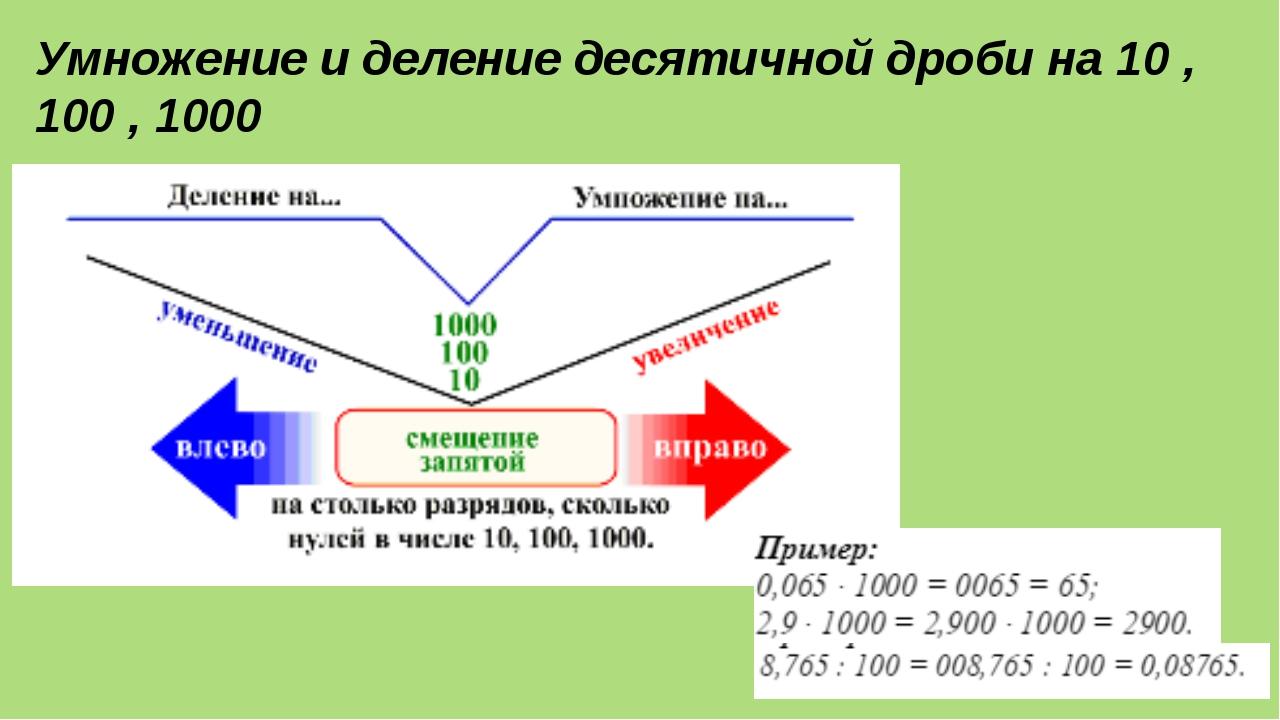 Умножение и деление десятичной дроби на 10 , 100 , 1000